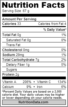 Kale Nutritional Information